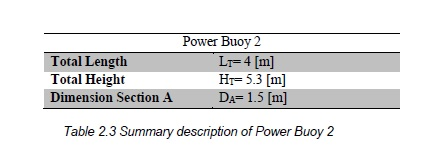 Table 2.3 Summary description of Power Buoy 2