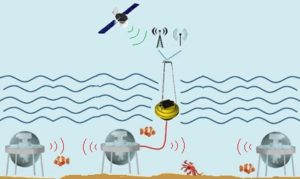 sphere communication
